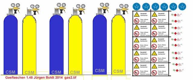 Baubericht des SKL 24(S) für Spur 0 GAS2