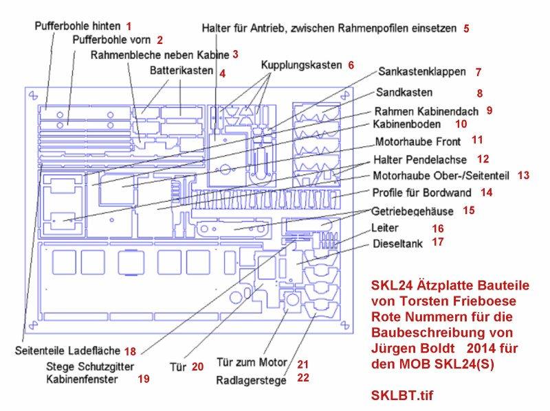 Baubericht des SKL 24(S) für Spur 0 SKLBT