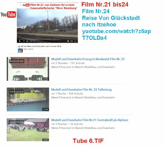 Video's bearbeiten TUBE6