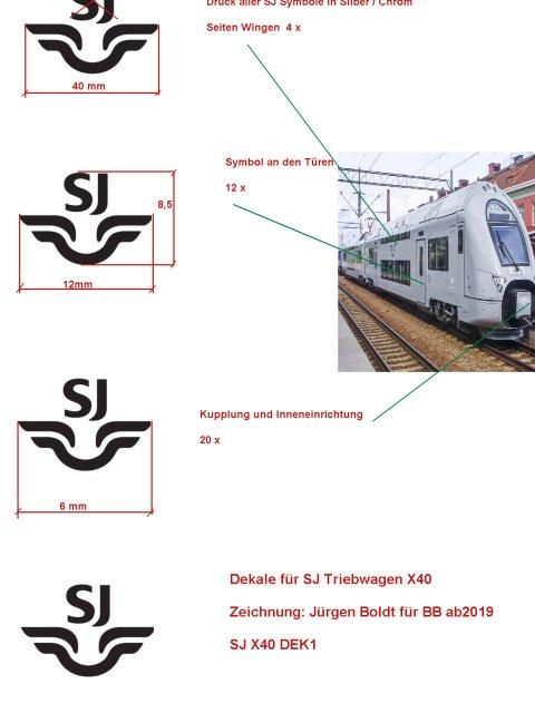 Bauberichte ab 2019  X40DEK1